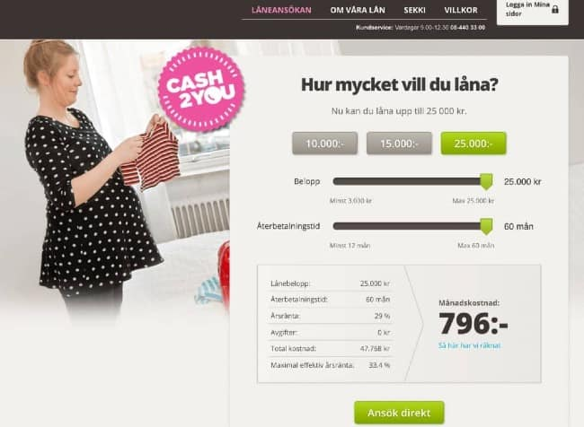 Cash2You.se - Lån upptill 25 000 kr